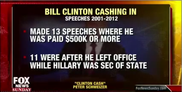 'Clinton Cash' Author Finds 11 'Coincidences' (VIDEO)